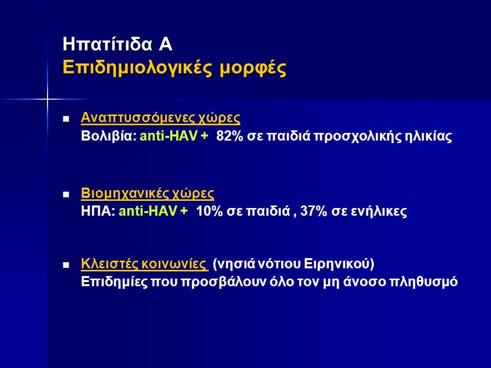 ΗAV: RNA ιός  Μονόκλωνο RNA Ηπατίτιδα Α Ιολογία
