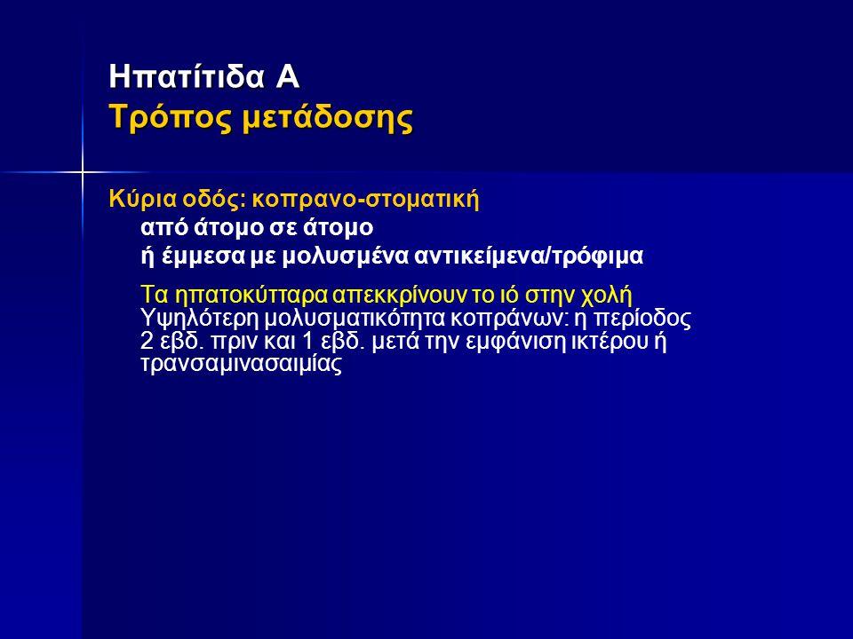 Ηπατίτιδα Α Τρόπος μετάδοσης Κύρια οδός: κοπρανο-στοματική από άτομο σε άτομο ή έμμεσα με μολυσμένα αντικείμενα/τρόφιμα Τα ηπατοκύτταρα απεκκρίνουν το ιό στην χολή Υψηλότερη μολυσματικότητα κοπράνων: η περίοδος 2 εβδ.