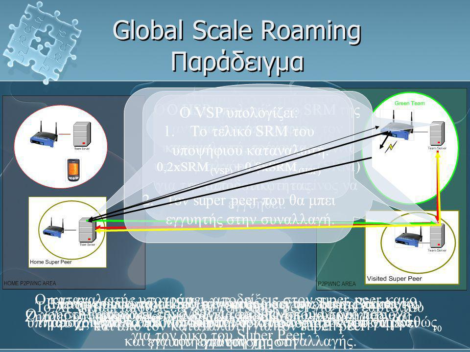 10 Global Scale Roaming Παράδειγμα Ο χρήστης αποφασίζει να κάνει roaming σε μια ξένη περιοχή Ζητάει υπηρεσία από ένα σημείο πρόσβασης, ενημερώνοντας για τον δικό του Super Peer O team server τρέχει τον αλγόριθμο της ανταποδοτικότητας για τον επισκέπτη Επειδή σύμφωνα με τον αλγόριθμο δεν πρέπει να δώσει υπηρεσία, ζητάει από τον Super Peer της περιοχής του να βρει εγγυητή για τον χρήστη Ταυτόχρονα ζητάει από τον super peer της οικίας περιοχής του χρήστη να υπολογίσει την ίδια ποσότητα και περιμένει απάντηση.