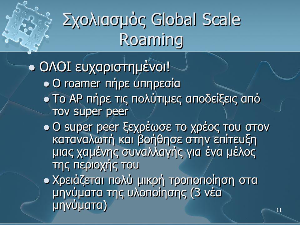 11 Σχολιασμός Global Scale Roaming  ΟΛΟΙ ευχαριστημένοι.