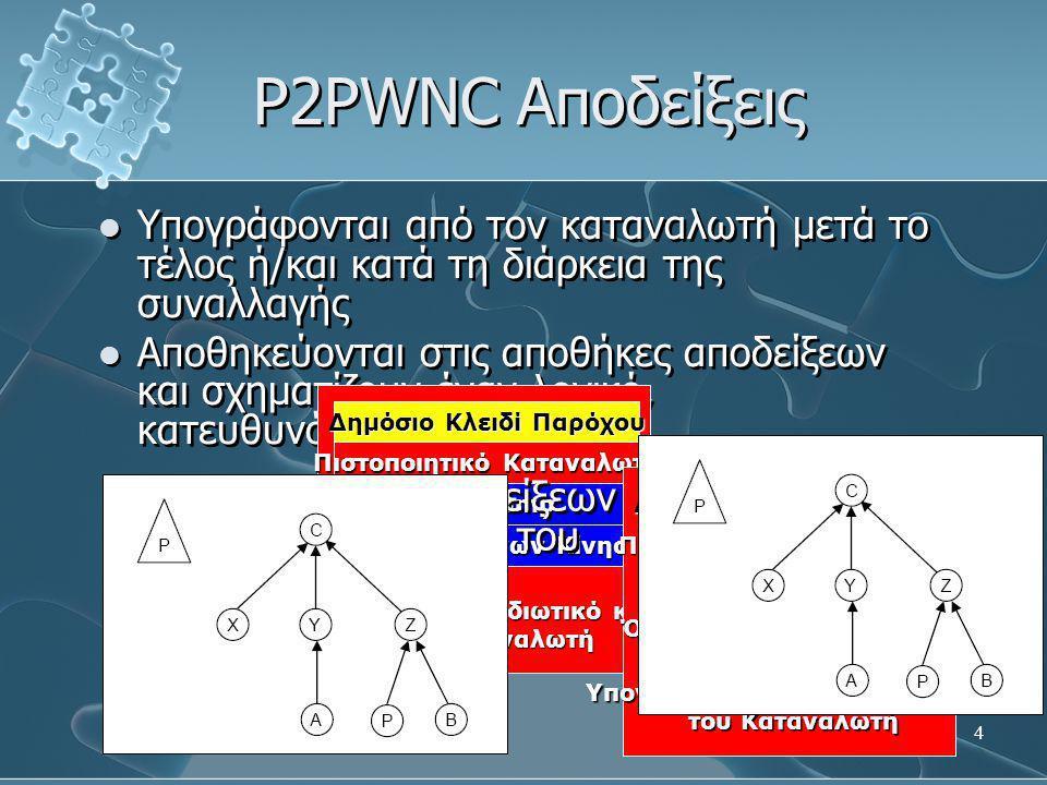 4 P2PWNC Αποδείξεις  Υπογράφονται από τον καταναλωτή μετά το τέλος ή/και κατά τη διάρκεια της συναλλαγής  Αποθηκεύονται στις αποθήκες αποδείξεων και σχηματίζουν έναν λογικό, κατευθυνόμενο γράφο  Υπογράφονται από τον καταναλωτή μετά το τέλος ή/και κατά τη διάρκεια της συναλλαγής  Αποθηκεύονται στις αποθήκες αποδείξεων και σχηματίζουν έναν λογικό, κατευθυνόμενο γράφο Πιστοποιητικό Καταναλωτή timestamp Υπογραφή με το ιδιωτικό κλειδί του Καταναλωτή Όγκος δεδομένων Κίνησης Δημόσιο Κλειδί Παρόχου  Ο γράφος των αποδείξεων αποτελεί την είσοδο του αλγορίθμου της ανταποδοτικότητας Πιστοποιητικό Καταναλωτή timestamp Υπογραφή με το ιδιωτικό κλειδί του Καταναλωτή Όγκος δεδομένων Κίνησης Δημόσιο Κλειδί Παρόχου