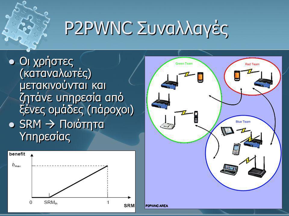 5 P2PWNC Συναλλαγές  Οι χρήστες (καταναλωτές) μετακινούνται και ζητάνε υπηρεσία από ξένες ομάδες (πάροχοι)  SRM  Ποιότητα Υπηρεσίας  Οι χρήστες (καταναλωτές) μετακινούνται και ζητάνε υπηρεσία από ξένες ομάδες (πάροχοι)  SRM  Ποιότητα Υπηρεσίας