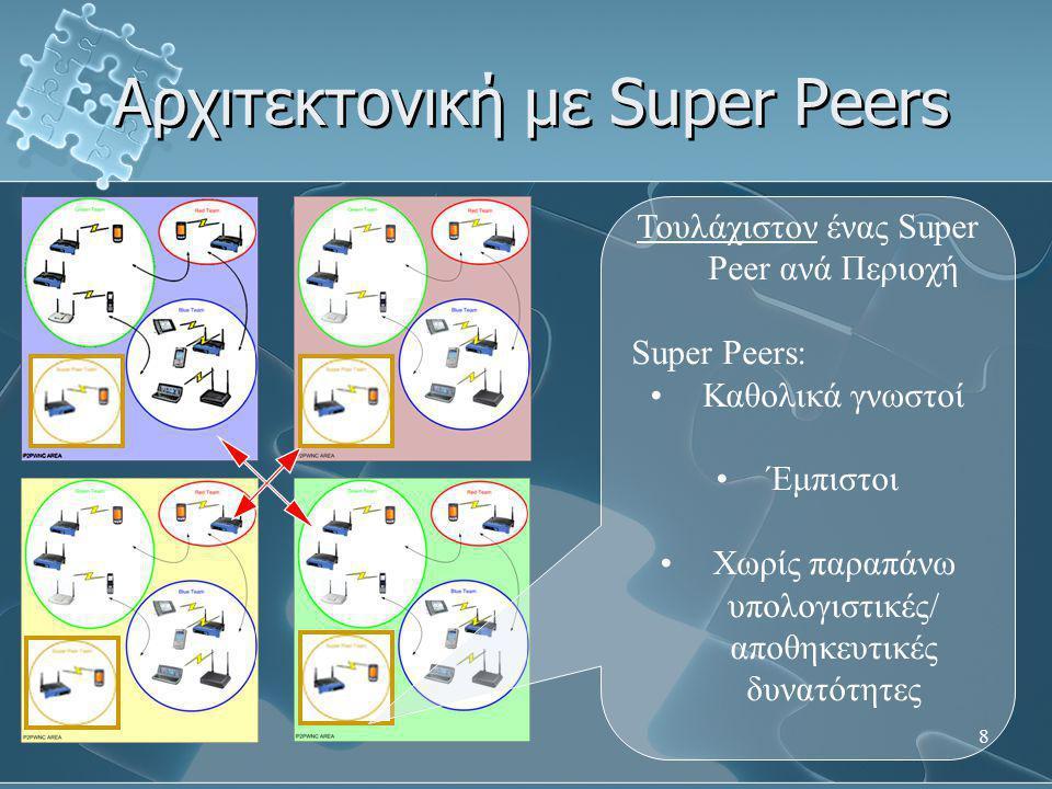 8 Αρχιτεκτονική με Super Peers Τουλάχιστον ένας Super Peer ανά Περιοχή Super Peers: •Καθολικά γνωστοί •Έμπιστοι •Χωρίς παραπάνω υπολογιστικές/ αποθηκευτικές δυνατότητες