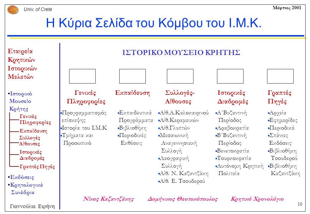 10 Univ.of Crete Μάρτιος 2001 Γιαννούλια Ειρήνη Η Κύρια Σελίδα του Κόμβου του Ι.Μ.Κ.