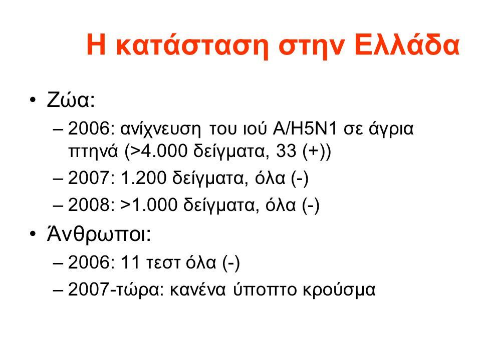 Η κατάσταση στην Ελλάδα •Ζώα: –2006: ανίχνευση του ιού A/H5N1 σε άγρια πτηνά (>4.000 δείγματα, 33 (+)) –2007: 1.200 δείγματα, όλα (-) –2008: >1.000 δείγματα, όλα (-) •Άνθρωποι: –2006: 11 τεστ όλα (-) –2007-τώρα: κανένα ύποπτο κρούσμα