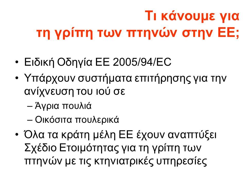 Τι κάνουμε για τη γρίπη των πτηνών στην ΕΕ; •Ειδική Οδηγία ΕΕ 2005/94/EC •Υπάρχουν συστήματα επιτήρησης για την ανίχνευση του ιού σε –Άγρια πουλιά –Οικόσιτα πουλερικά •Όλα τα κράτη μέλη ΕΕ έχουν αναπτύξει Σχέδιο Ετοιμότητας για τη γρίπη των πτηνών με τις κτηνιατρικές υπηρεσίες