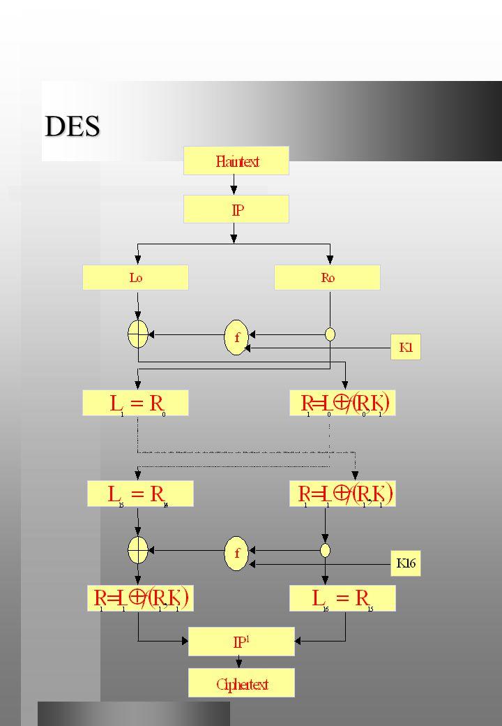 ΒΑΣΙΚΟ ΛΟΓΙΚΟ ΔΙΑΓΡΑΜΜΑ ΜΟΝΤΕΛΟΥ CLIENT-SERVER WINDOWS accept() socket() bind() listen() recv() send() socket() CreateThread() connect() send() recv() WSAStartup() closesocket() WSACleanup()