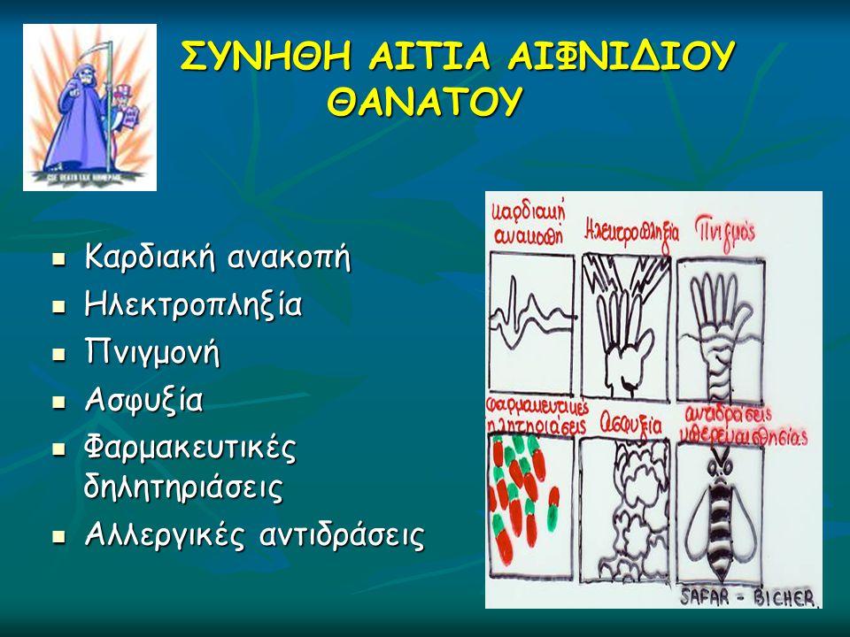 ΣΥΝΗΘΗ ΑΙΤΙΑ ΑΙΦΝΙΔΙΟΥ ΘΑΝΑΤΟΥ ΣΥΝΗΘΗ ΑΙΤΙΑ ΑΙΦΝΙΔΙΟΥ ΘΑΝΑΤΟΥ  Καρδιακή ανακοπή  Ηλεκτροπληξία  Πνιγμονή  Ασφυξία  Φαρμακευτικές δηλητηριάσεις 