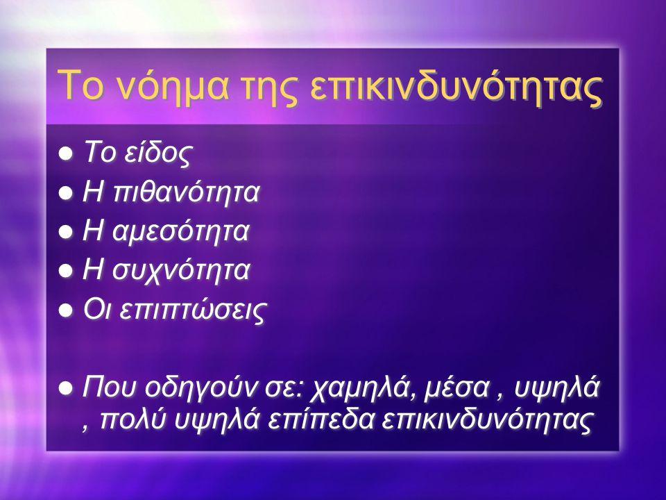 Παράγοντες 7  Εκτίμηση παρούσας ψυχικής κατάστασης  Συναίσθημα, σκέψη, αντίληψη  Υπευθυνότητα  Κίνητρο για αλλαγή  Μετάνοια  Ικανότητες διαχείρισης κρίσης  Εκτίμηση παρούσας ψυχικής κατάστασης  Συναίσθημα, σκέψη, αντίληψη  Υπευθυνότητα  Κίνητρο για αλλαγή  Μετάνοια  Ικανότητες διαχείρισης κρίσης