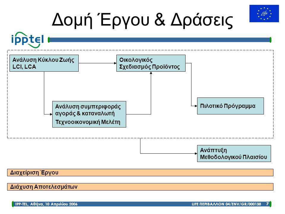 IPP-TEL, Αθήνα, 10 Απριλίου 2006 LIFE ΠΕΡΙΒΑΛΛΟΝ 04/ENV/GR/000138 7 Δομή Έργου & Δράσεις Ανάλυση Κύκλου Ζωής LCΙ, LCΑ Ανάλυση συμπεριφοράς αγοράς & κα
