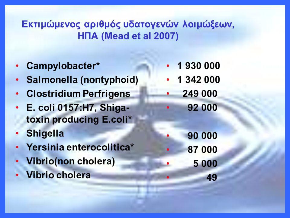 Εκτιμώμενος αριθμός υδατογενών λοιμώξεων, ΗΠΑ (Μead et al 2007) •Campylobacter* •Salmonella (nontyphoid) •Clostridium Perfrigens •E. coli 0157:H7, Shi