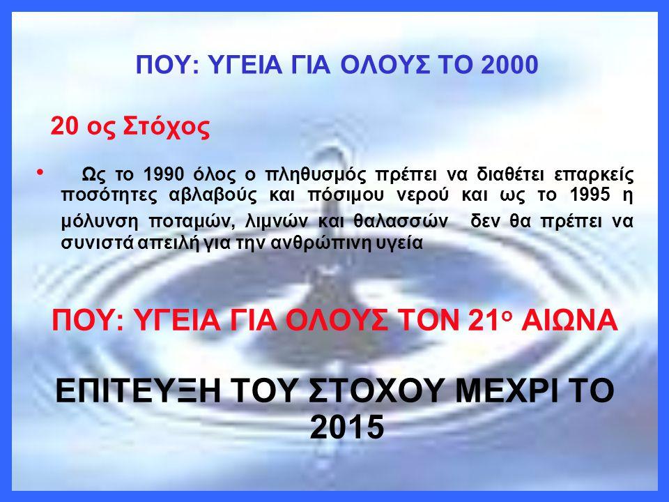 ΠΟΥ: ΥΓΕΙΑ ΓΙΑ ΟΛΟΥΣ ΤΟ 2000 20 ος Στόχος • Ως το 1990 όλος ο πληθυσμός πρέπει να διαθέτει επαρκείς ποσότητες αβλαβούς και πόσιμου νερού και ως το 199