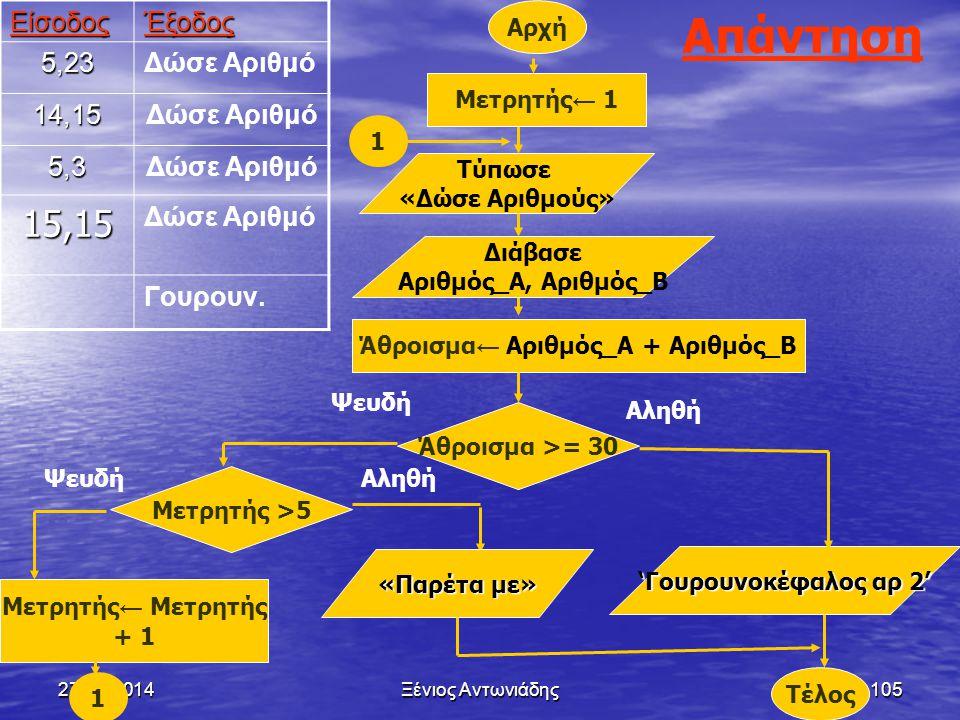 27/06/2014Ξένιος Αντωνιάδης104 Άσκηση 5 • Ένας αλγόριθμος ζητά από τον χρήστη να του δώσει δύο αριθμούς. Στην συνέχεια διαβάζει τους δύο αριθμούς και