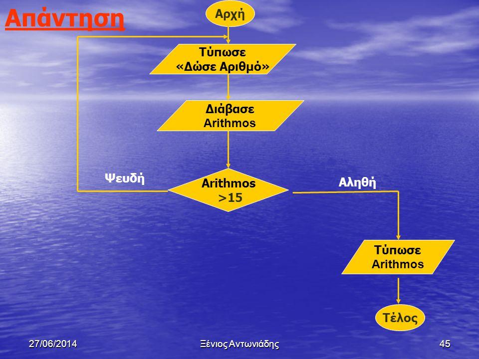 27/06/2014Ξένιος Αντωνιάδης44 Παράδειγμα 1 • Ένας αλγόριθμος ζητά από τον χρήστη να του δώσει ένα αριθμό. Στην συνέχεια διαβάζει τον αριθμό και εξετάζ