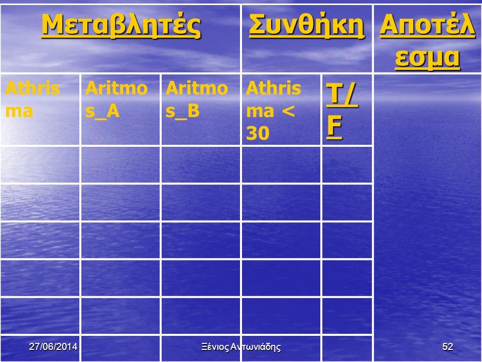 27/06/2014Ξένιος Αντωνιάδης51 Αρχή Print «Δώσε Αριθμούς» Athrisma < 30 Print 'Γουρουνοκέφαλος' Τέλος Αληθή Ψευδή Read Aritmos_Α, Aritmos _Β Athrisma←