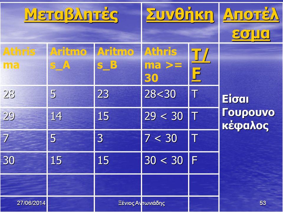 27/06/2014Ξένιος Αντωνιάδης52 ΜεταβλητέςΣυνθήκη Αποτέλ εσμα Athris ma Aritmo s_Α Aritmo s_B Athris ma < 30 T/ F