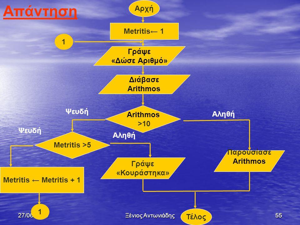 27/06/2014Ξένιος Αντωνιάδης54 Παράδειγμα 2 • Ένας αλγόριθμος ζητά από τον χρήστη να του δώσει ένα αριθμό. Στην συνέχεια διαβάζει τον αριθμό και εξετάζ