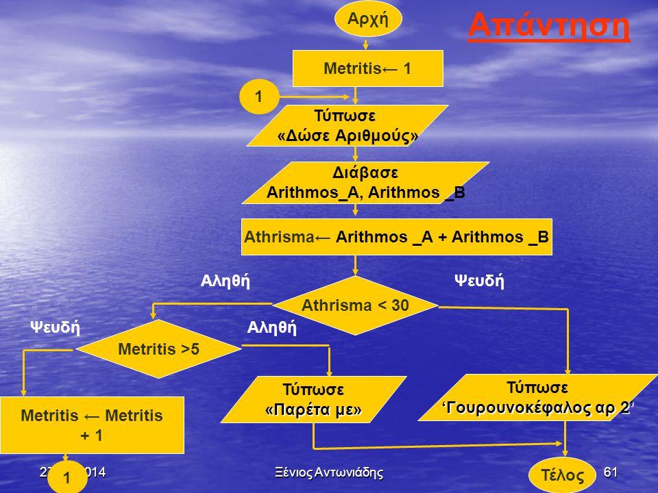 27/06/2014Ξένιος Αντωνιάδης60 Λύση άσκησης για το σπίτι • Ένας αλγόριθμος ζητά από τον χρήστη να του δώσει δύο αριθμούς. Στην συνέχεια διαβάζει τους δ