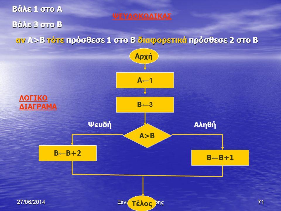 27/06/2014Ξένιος Αντωνιάδης70 Παράδειγμα 1