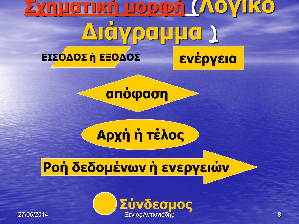 27/06/2014Ξένιος Αντωνιάδης78 Άσκηση 2 Να σχεδιάσετε ένα αλγόριθμο με χρήση λογικού διαγράμματος.