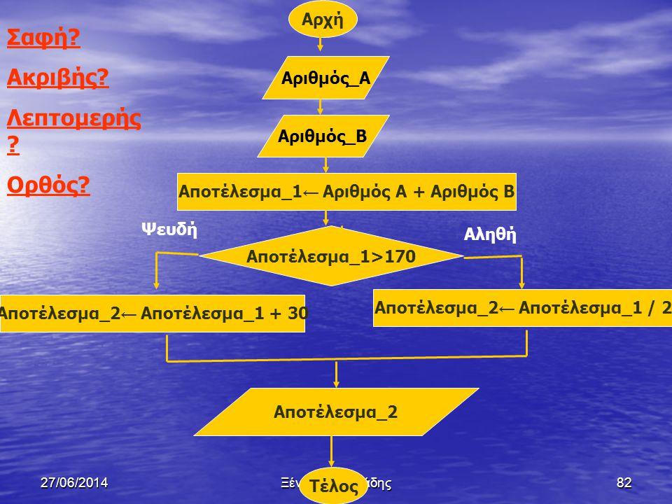 27/06/2014Ξένιος Αντωνιάδης81 Παράδειγμα • Σας δίδεται ο πιο κάτω αλγόριθμος. Να εξετάσετε αν είναι καλός αλγόριθμος με βάση τα χαρακτηριστικά του καλ