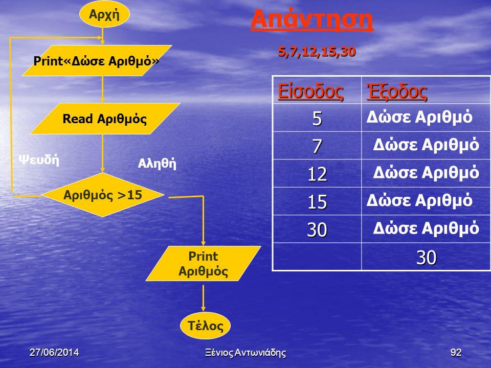 27/06/2014Ξένιος Αντωνιάδης91 Παράδειγμα 2 • Ένας αλγόριθμος ζητά από τον χρήστη να του δώσει ένα αριθμό. Στην συνέχεια διαβάζει τον αριθμό και εξετάζ