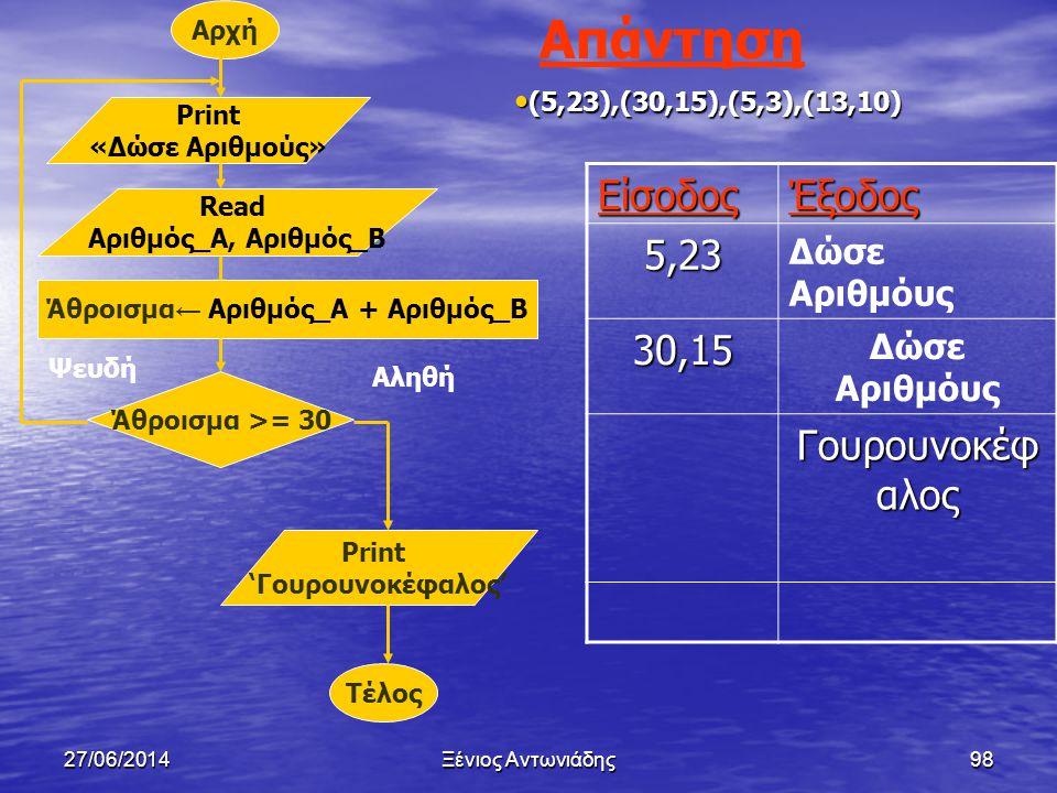 27/06/2014Ξένιος Αντωνιάδης97 Άσκηση 4 • Ένας αλγόριθμος ζητά από τον χρήστη να του δώσει δύο αριθμούς. Στην συνέχεια διαβάζει τους δύο αριθμούς και τ