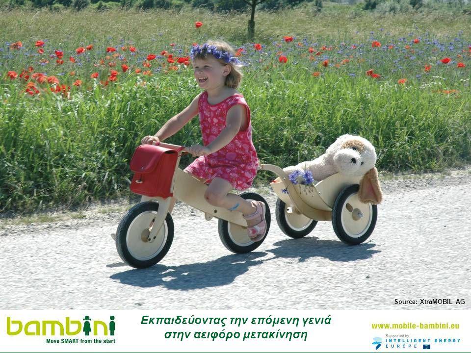 Η αειφόρος μετακίνηση με διασκεδαστικό τρόπο