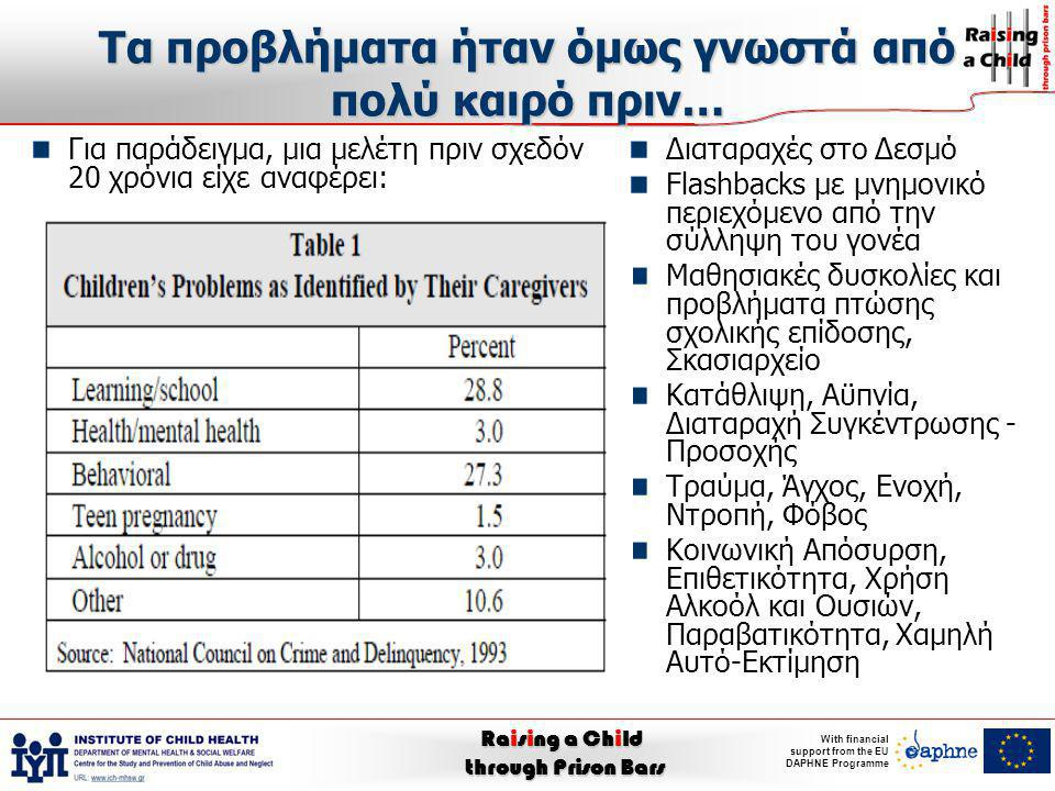 Raising a Child through Prison Bars With financial support from the EU DAPHNE Programme Ευχαριστώ!!!
