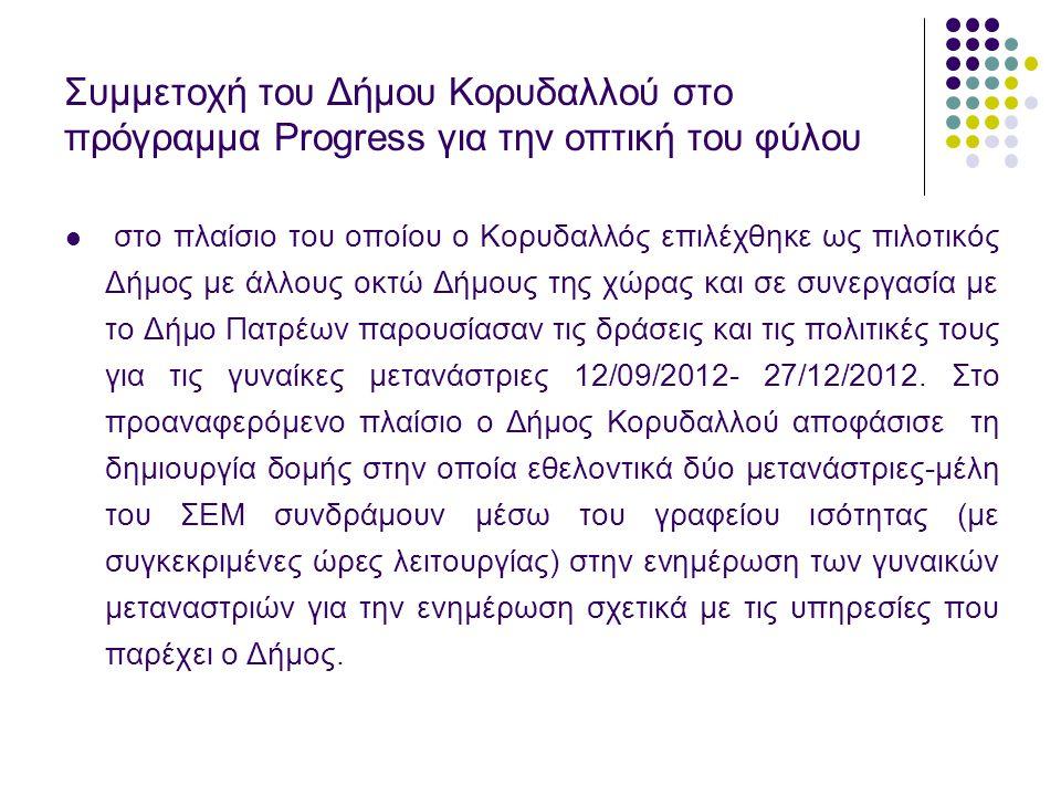 Συμμετοχή του Δήμου Κορυδαλλού στο πρόγραμμα Progress για την οπτική του φύλου  στο πλαίσιο του οποίου ο Κορυδαλλός επιλέχθηκε ως πιλοτικός Δήμος με άλλους οκτώ Δήμους της χώρας και σε συνεργασία με το Δήμο Πατρέων παρουσίασαν τις δράσεις και τις πολιτικές τους για τις γυναίκες μετανάστριες 12/09/2012- 27/12/2012.
