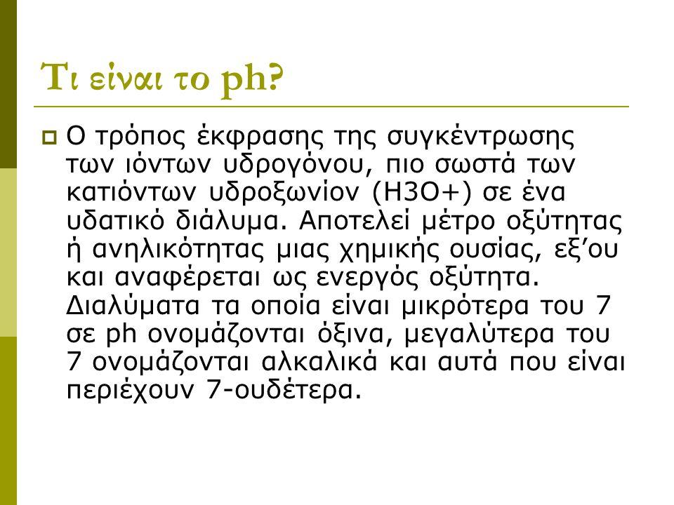 Τι είναι το ph.