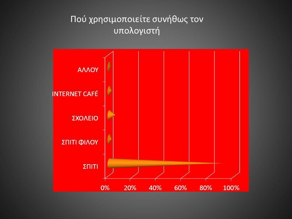 Πόσο χρόνο αφιερώνετε στον υπολογιστή σας κάθε μέρα;