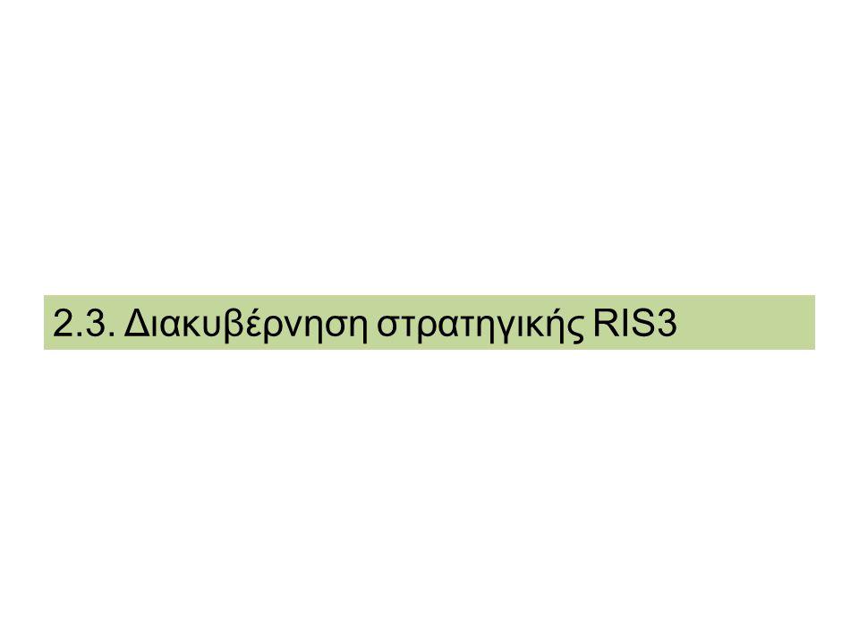 2.3. Διακυβέρνηση στρατηγικής RIS3