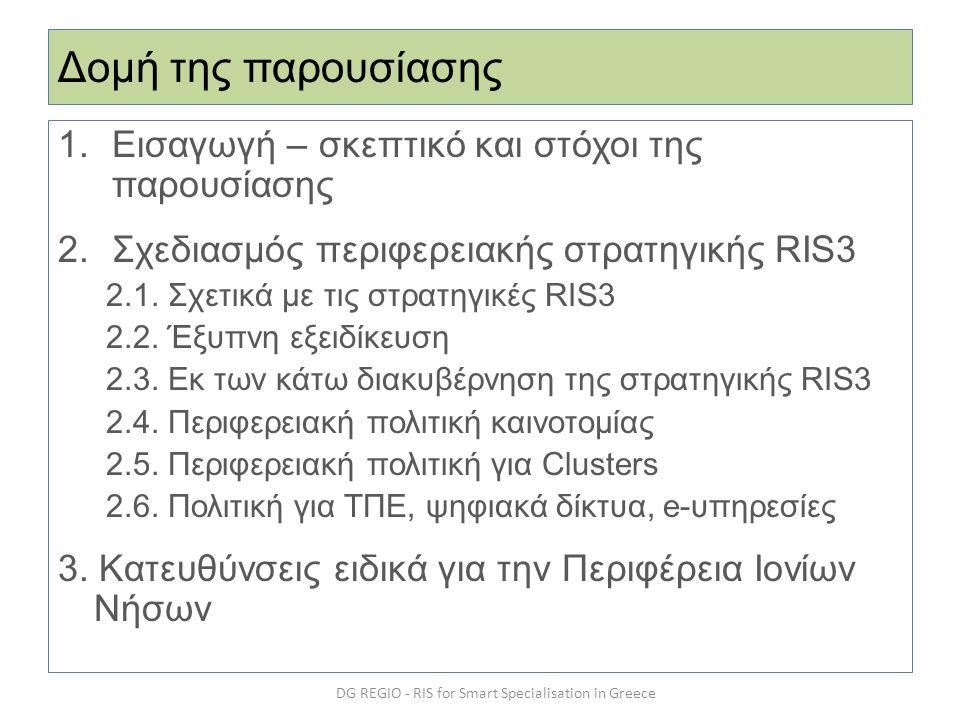 Δομή της παρουσίασης 1.Εισαγωγή – σκεπτικό και στόχοι της παρουσίασης 2.Σχεδιασμός περιφερειακής στρατηγικής RIS3 2.1. Σχετικά με τις στρατηγικές RIS3