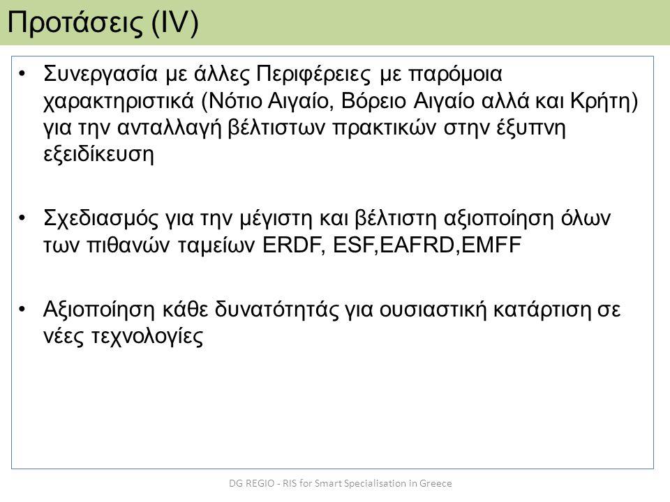 •Συνεργασία με άλλες Περιφέρειες με παρόμοια χαρακτηριστικά (Νότιο Αιγαίο, Βόρειο Αιγαίο αλλά και Κρήτη) για την ανταλλαγή βέλτιστων πρακτικών στην έξ