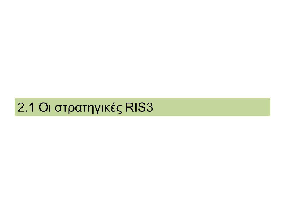2.1 Οι στρατηγικές RIS3
