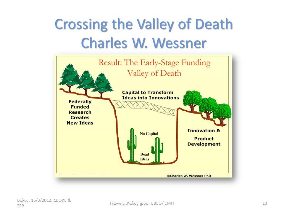 Crossing the Valley of Death Charles W. Wessner Βόλος, 16/3/2012, ΣΒΘΚΕ & ΣΕΒ Γιάννης.Καλογήρου, ΕΒΕΟ/ ΕΜΠ13