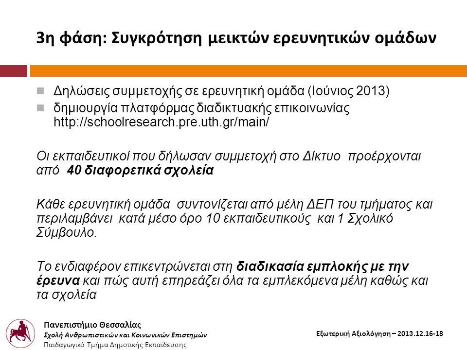Πανεπιστήμιο Θεσσαλίας Σχολή Ανθρωπιστικών και Κοινωνικών Επιστημών Παιδαγωγικό Τμήμα Δημοτικής Εκπαίδευσης Εξωτερική Αξιολόγηση – 2013.12.16-18 3η φάση: Συγκρότηση μεικτών ερευνητικών ομάδων  Δηλώσεις συμμετοχής σε ερευνητική ομάδα (Ιούνιος 2013)  δημιουργία πλατφόρμας διαδικτυακής επικοινωνίας http://schoolresearch.pre.uth.gr/main/ Οι εκπαιδευτικοί που δήλωσαν συμμετοχή στο Δίκτυο προέρχονται από 40 διαφορετικά σχολεία Κάθε ερευνητική ομάδα συντονίζεται από μέλη ΔΕΠ του τμήματος και περιλαμβάνει κατά μέσο όρο 10 εκπαιδευτικούς και 1 Σχολικό Σύμβουλο.