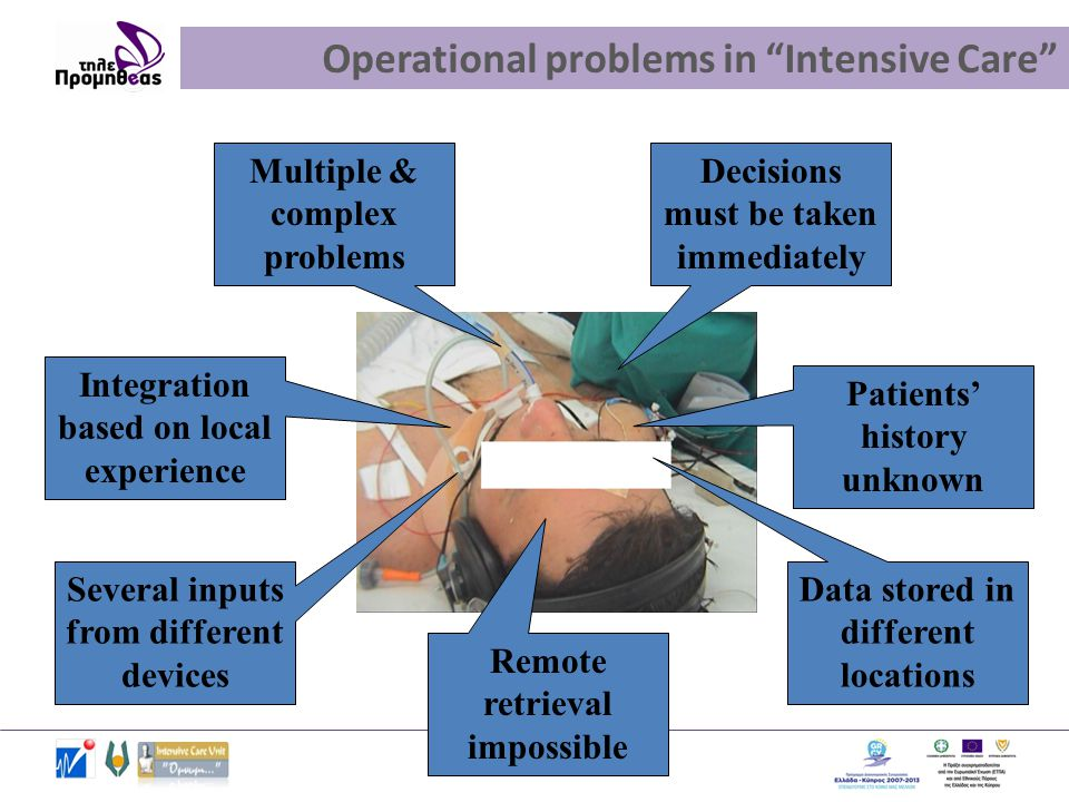 Operational problems in Intensive Care Decisions must be taken immediately Multiple & complex problems Data stored in different locations Several inputs from different devices Patients' history unknown Integration based on local experience Remote retrieval impossible