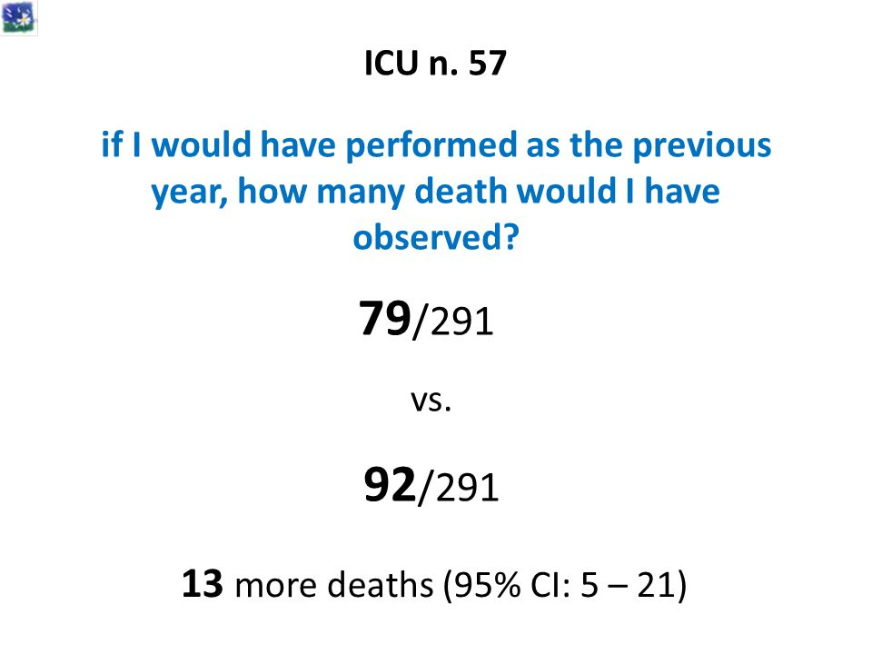 ICU n. 57 79 /291 vs. 92 /291 13 more deaths (95% CI: 5 – 21) if I would have performed as the previous year, how many death would I have observed?
