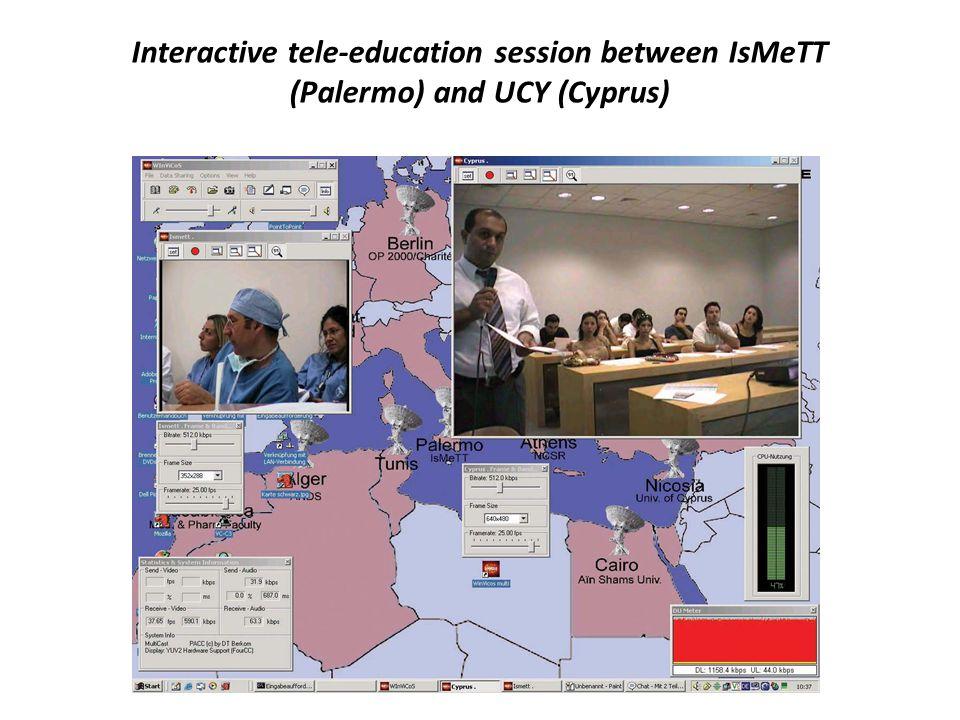 Interactive multipoint tele-consultation during laparoscopy (OP 2000 (Berlin), FMPC (Casablanca), CICE (Clermont-Ferrand)