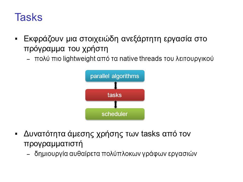 Tasks  Εκφράζουν μια στοιχειώδη ανεξάρτητη εργασία στο πρόγραμμα του χρήστη – πολύ πιο lightweight από τα native threads του λειτουργικού  Δυνατότητα άμεσης χρήσης των tasks από τον προγραμματιστή – δημιουργία αυθαίρετα πολύπλοκων γράφων εργασιών scheduler tasks parallel algorithms