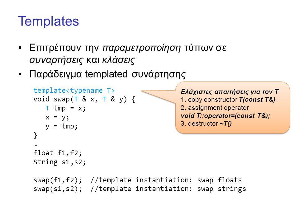 Templates  Επιτρέπουν την παραμετροποίηση τύπων σε συναρτήσεις και κλάσεις  Παράδειγμα templated συνάρτησης template void swap(T & x, T & y) { T tmp = x; x = y; y = tmp; } … float f1,f2; String s1,s2; swap(f1,f2); //template instantiation: swap floats swap(s1,s2); //template instantiation: swap strings Ελάχιστες απαιτήσεις για τον Τ 1.