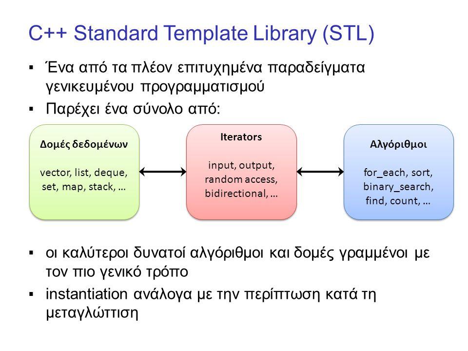 C++ Standard Template Library (STL)  Ένα από τα πλέον επιτυχημένα παραδείγματα γενικευμένου προγραμματισμού  Παρέχει ένα σύνολο από:  οι καλύτεροι δυνατοί αλγόριθμοι και δομές γραμμένοι με τον πιο γενικό τρόπο  instantiation ανάλογα με την περίπτωση κατά τη μεταγλώττιση Δομές δεδομένων vector, list, deque, set, map, stack, … Δομές δεδομένων vector, list, deque, set, map, stack, … Αλγόριθμοι for_each, sort, binary_search, find, count, … Αλγόριθμοι for_each, sort, binary_search, find, count, … Iterators input, output, random access, bidirectional, … Iterators input, output, random access, bidirectional, …