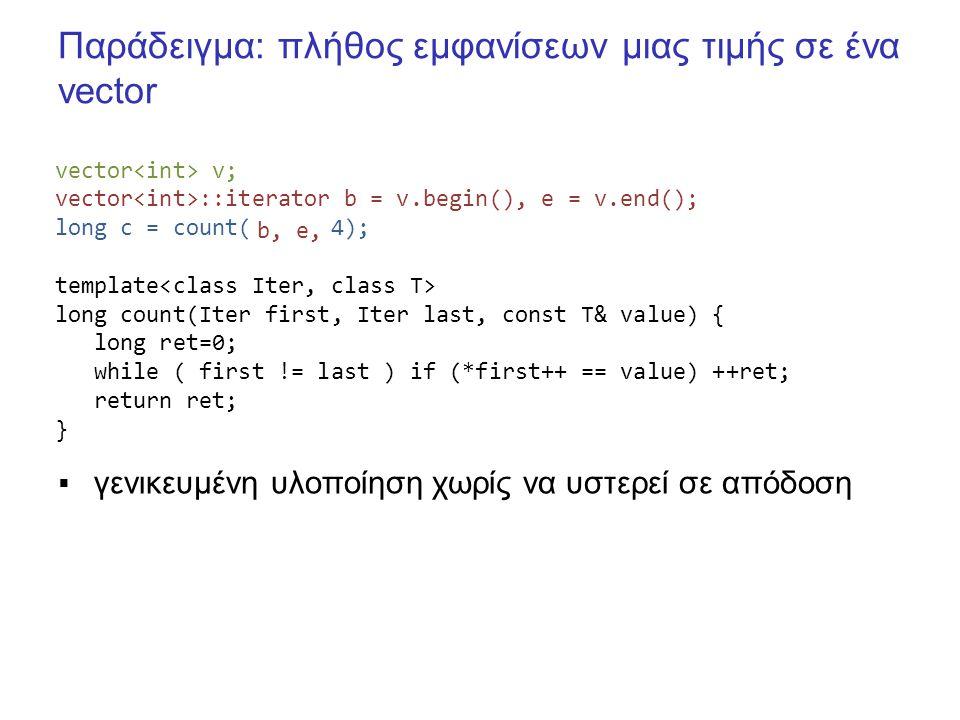 Παράδειγμα: πλήθος εμφανίσεων μιας τιμής σε ένα vector vector v; vector ::iterator b = v.begin(), e = v.end(); long c = count( 4); template long count(Iter first, Iter last, const T& value) { long ret=0; while ( first != last ) if (*first++ == value) ++ret; return ret; } b, e,  γενικευμένη υλοποίηση χωρίς να υστερεί σε απόδοση