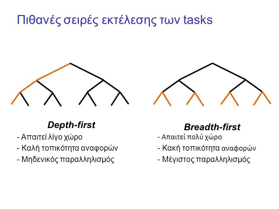 Πιθανές σειρές εκτέλεσης των tasks Depth-first - Απαιτεί λίγο χώρο - Καλή τοπικότητα αναφορών - Μηδενικός παραλληλισμός Breadth-first - Απαιτεί πολύ χώρο - Κακή τοπικότητα αναφορών - Μέγιστος παραλληλισμός