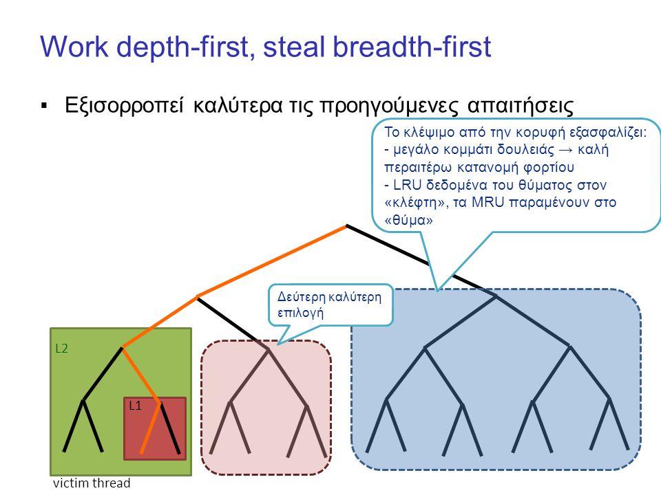 Work depth-first, steal breadth-first  Εξισορροπεί καλύτερα τις προηγούμενες απαιτήσεις L1 L2 victim thread Δεύτερη καλύτερη επιλογή Το κλέψιμο από την κορυφή εξασφαλίζει: - μεγάλο κομμάτι δουλειάς → καλή περαιτέρω κατανομή φορτίου - LRU δεδομένα του θύματος στον «κλέφτη», τα MRU παραμένουν στο «θύμα»