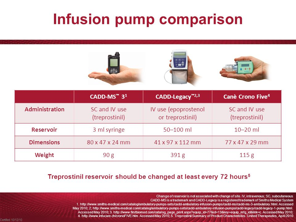 Infusion pump comparison CADD-MS ™ 3 1 CADD-Legacy ™2,3 Canè Crono Five 4 AdministrationSC and IV use (treprostinil) IV use (epoprostenol or treprosti
