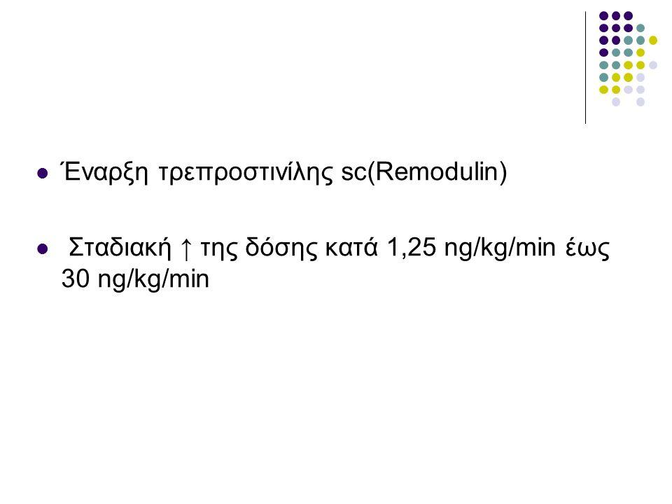  Έναρξη τρεπροστινίλης sc(Remodulin)  Σταδιακή ↑ της δόσης κατά 1,25 ng/kg/min έως 30 ng/kg/min