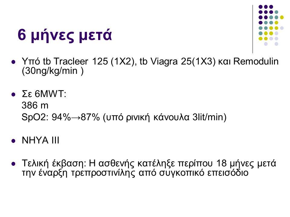  Υπό tb Tracleer 125 (1X2), tb Viagra 25(1X3) και Remodulin (30ng/kg/min )  Σε 6ΜWΤ: 386 m SpO2: 94%→87% (υπό ρινική κάνουλα 3lit/min)  NHYA III 